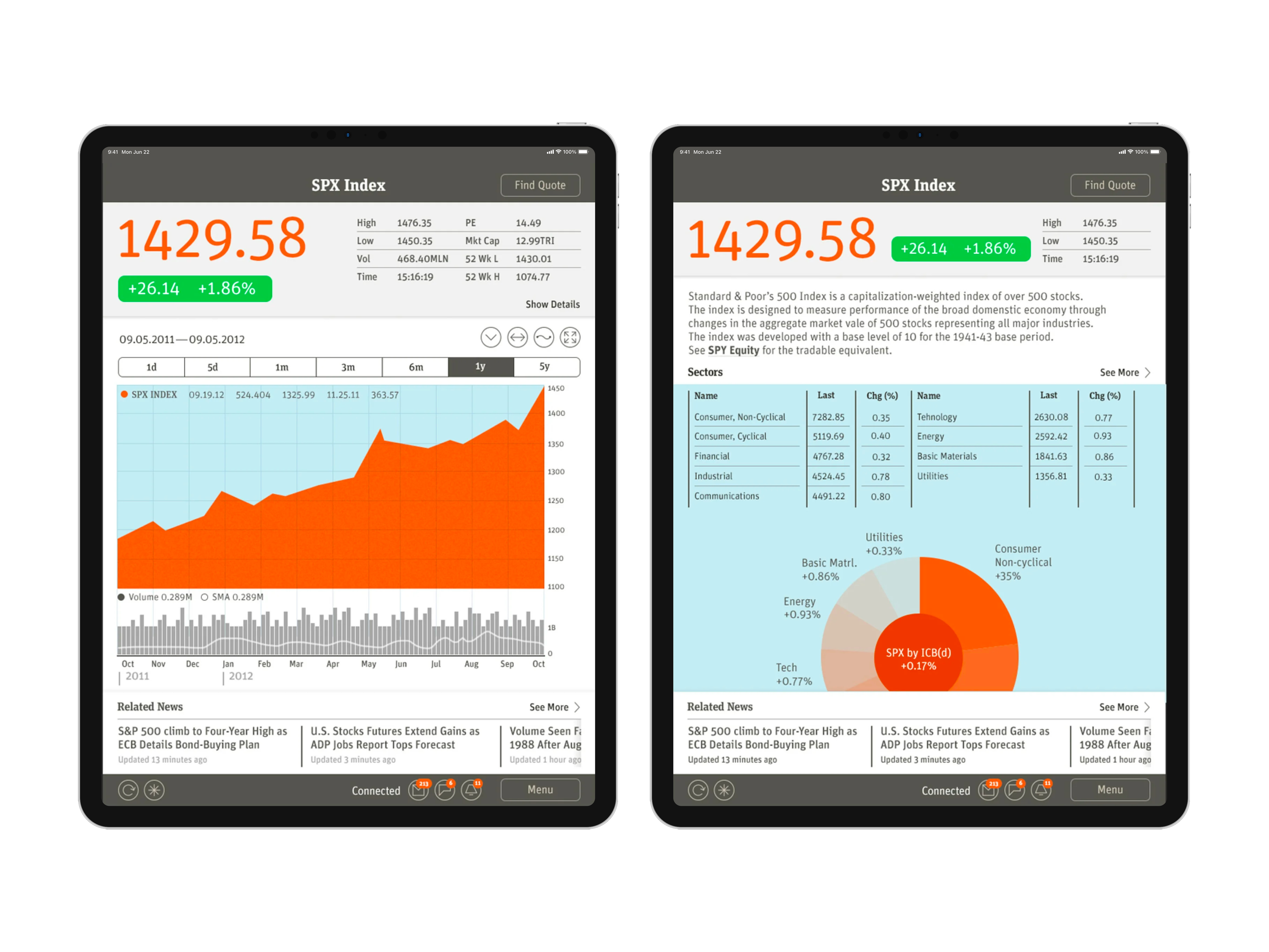 Bloomberg Dashboard Options