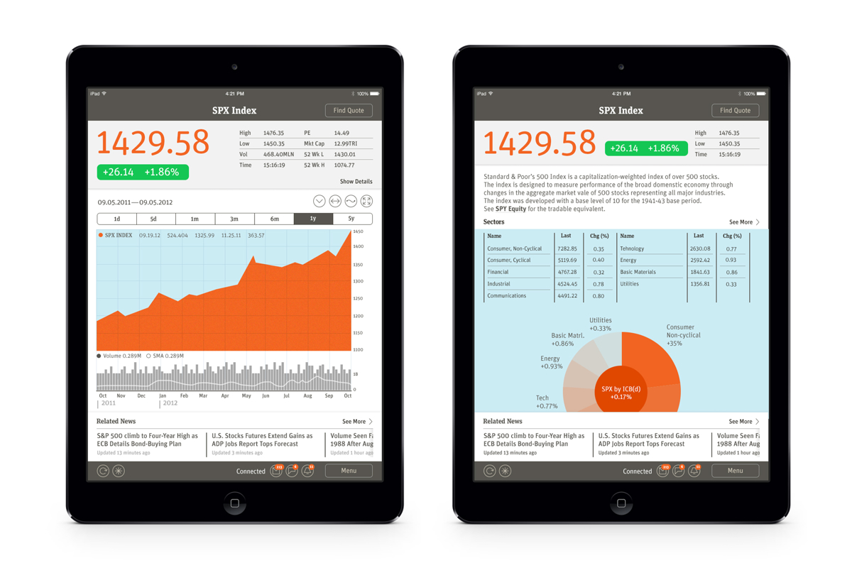 Bloomberg Dashboard Concept